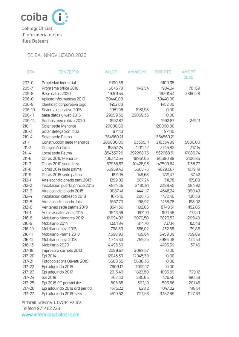 Inventario-2020_Página_1