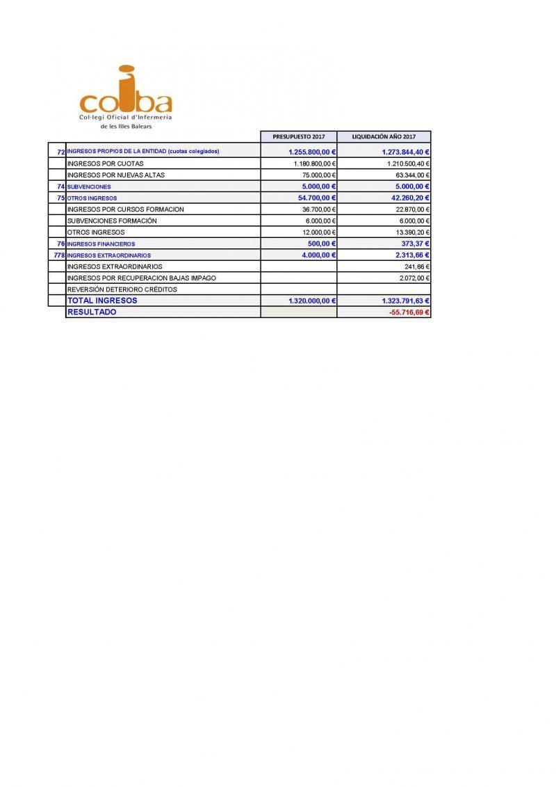 Presupuesto 2017_Página_6