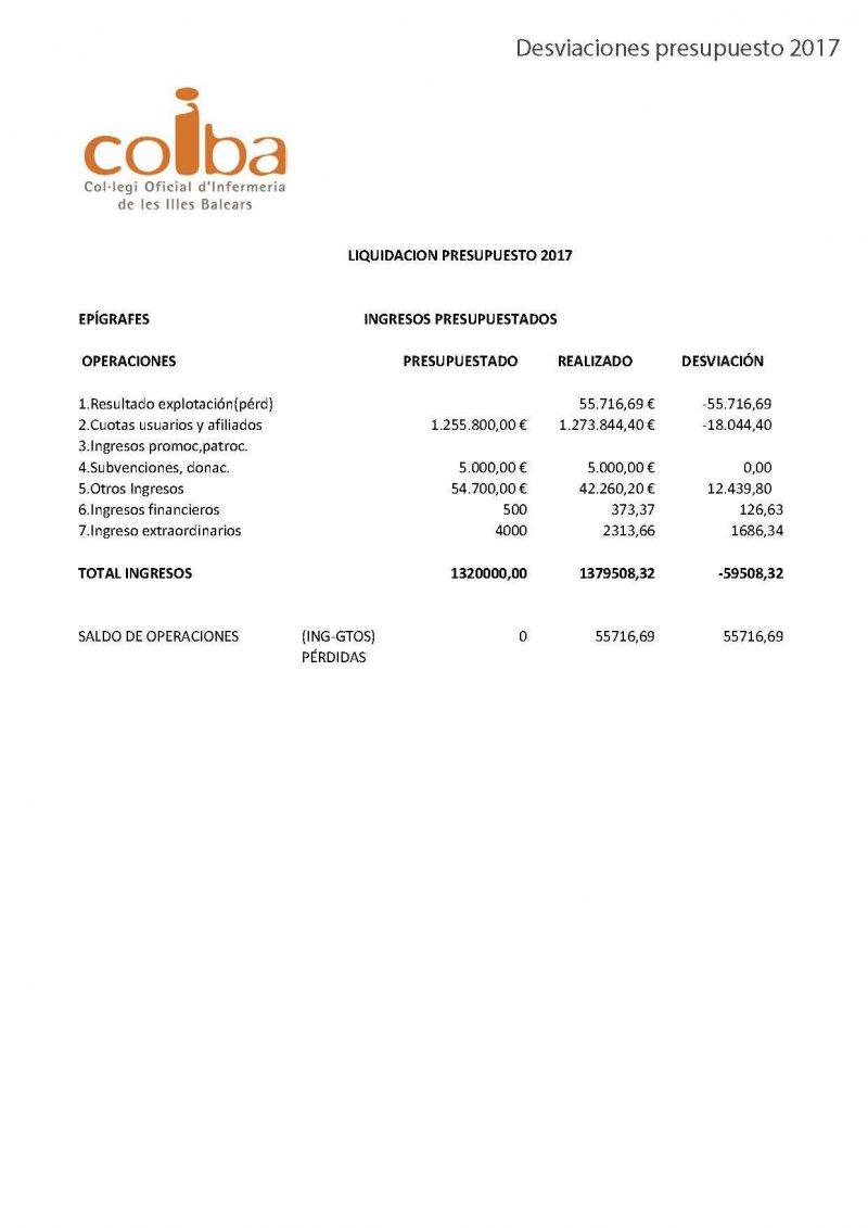 Presupuesto 2017_Página_7