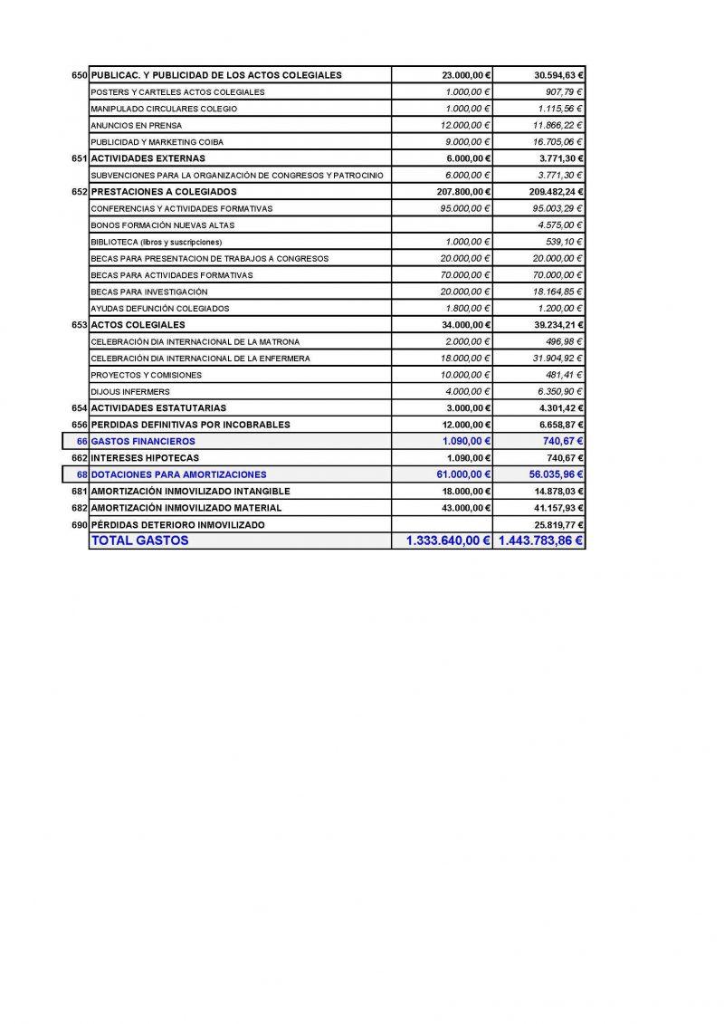Presupuesto 2018_Página_10
