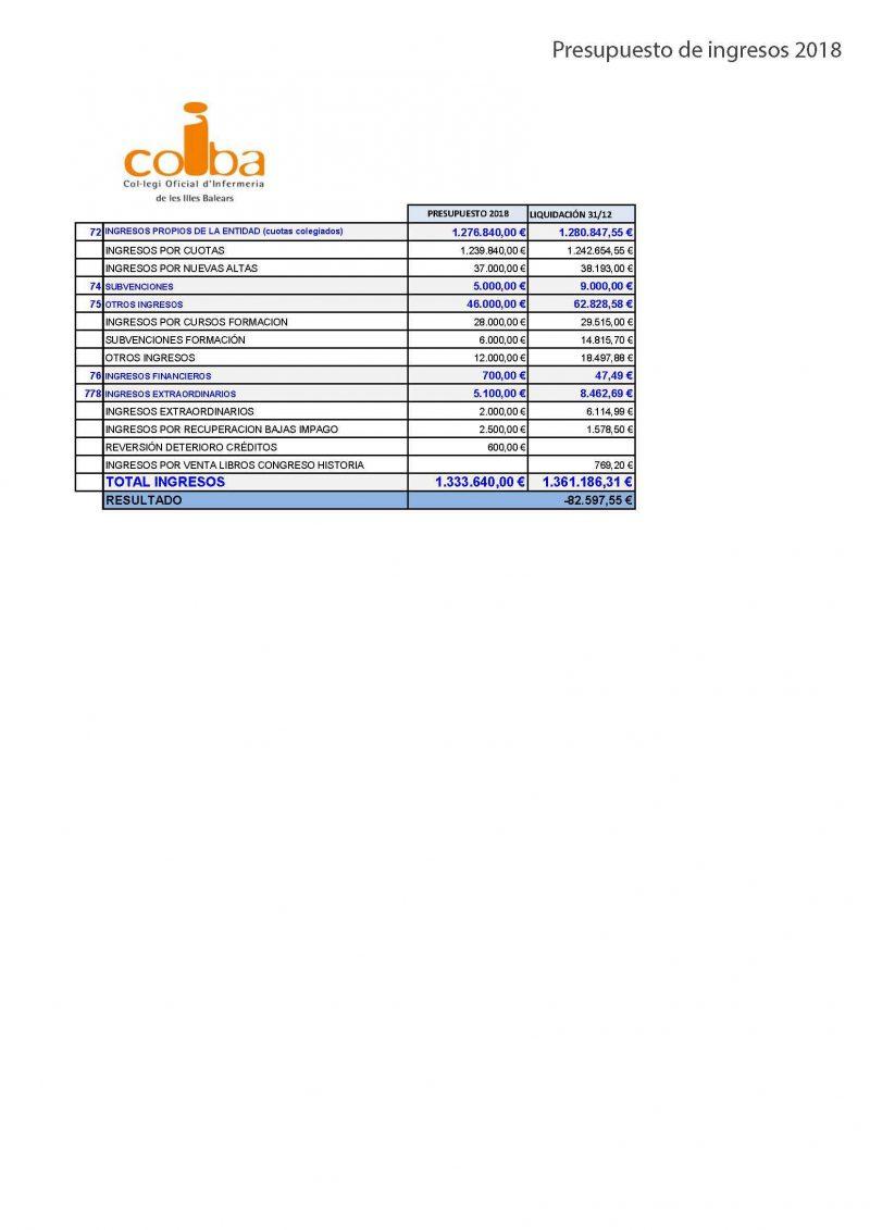 Presupuesto 2018_Página_11