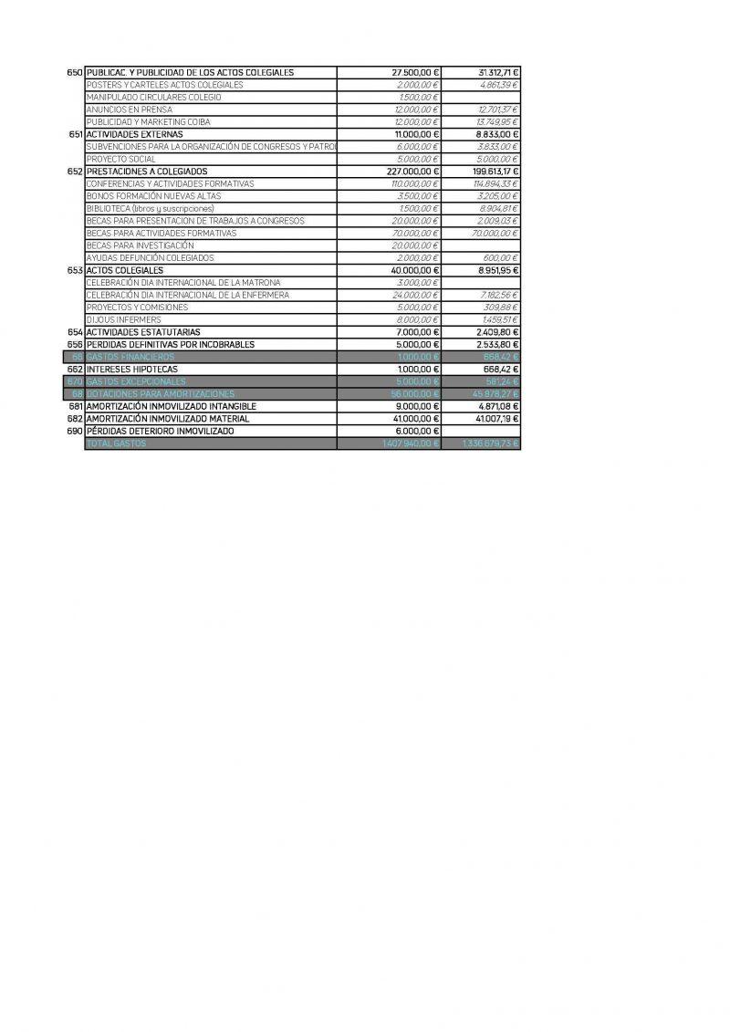 Presupuesto 2020 (junt)_Página_4