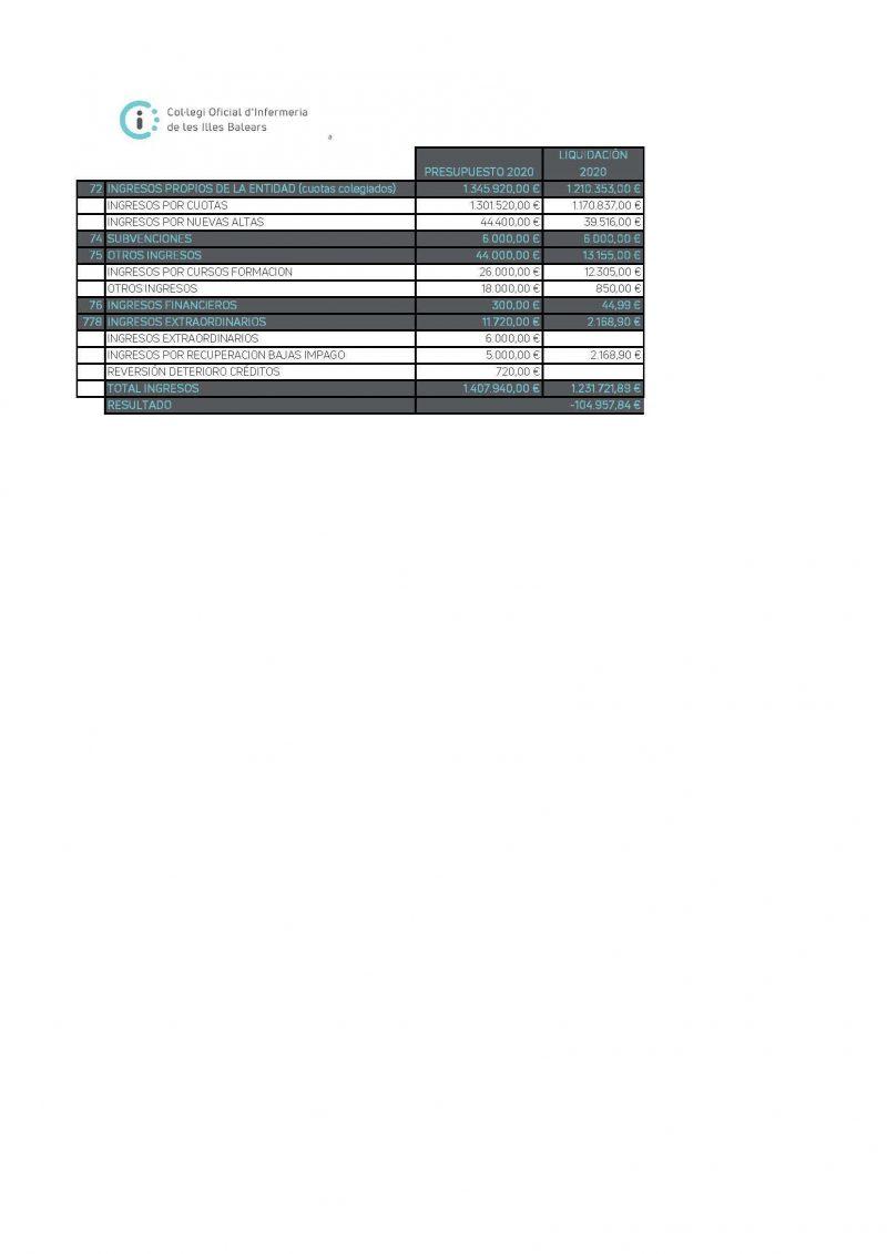 Presupuesto 2020 (junt)_Página_5