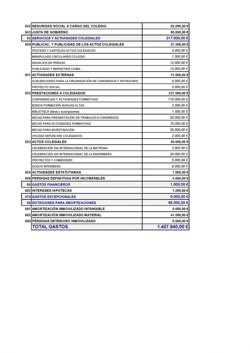 Presupuesto 2020 (junt)_Página_7