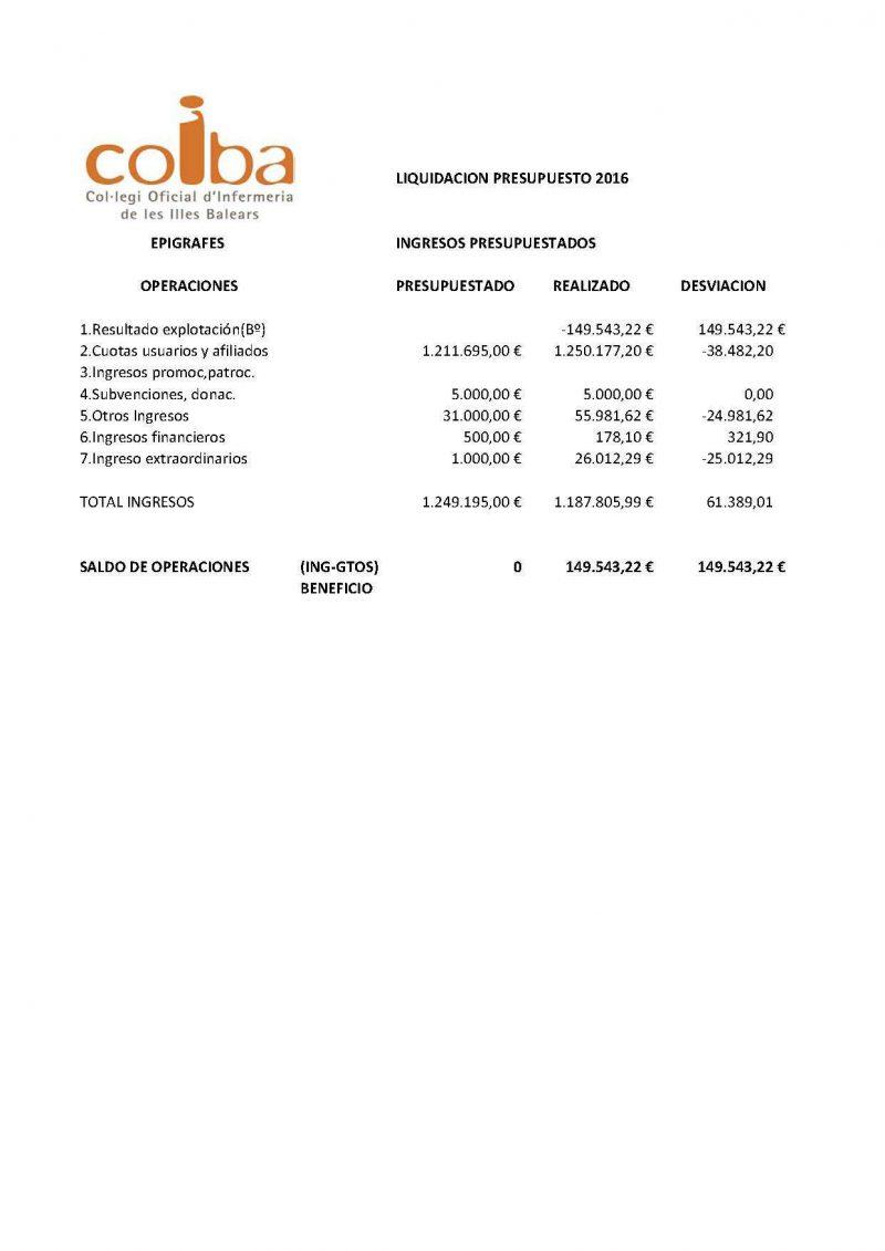Presupuestos-ano-2016-complet_Página_2