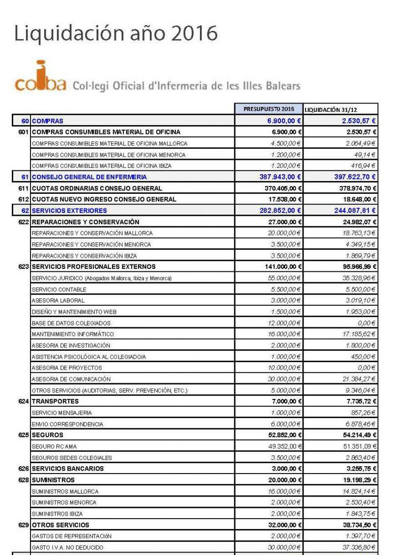 Presupuestos-ano-2016-complet_Página_4_Pág4