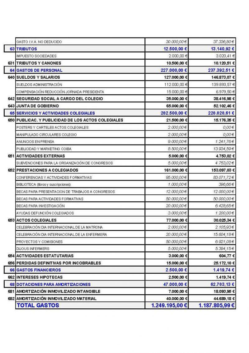 Presupuestos-ano-2016-complet_Página_4_Pág4-b
