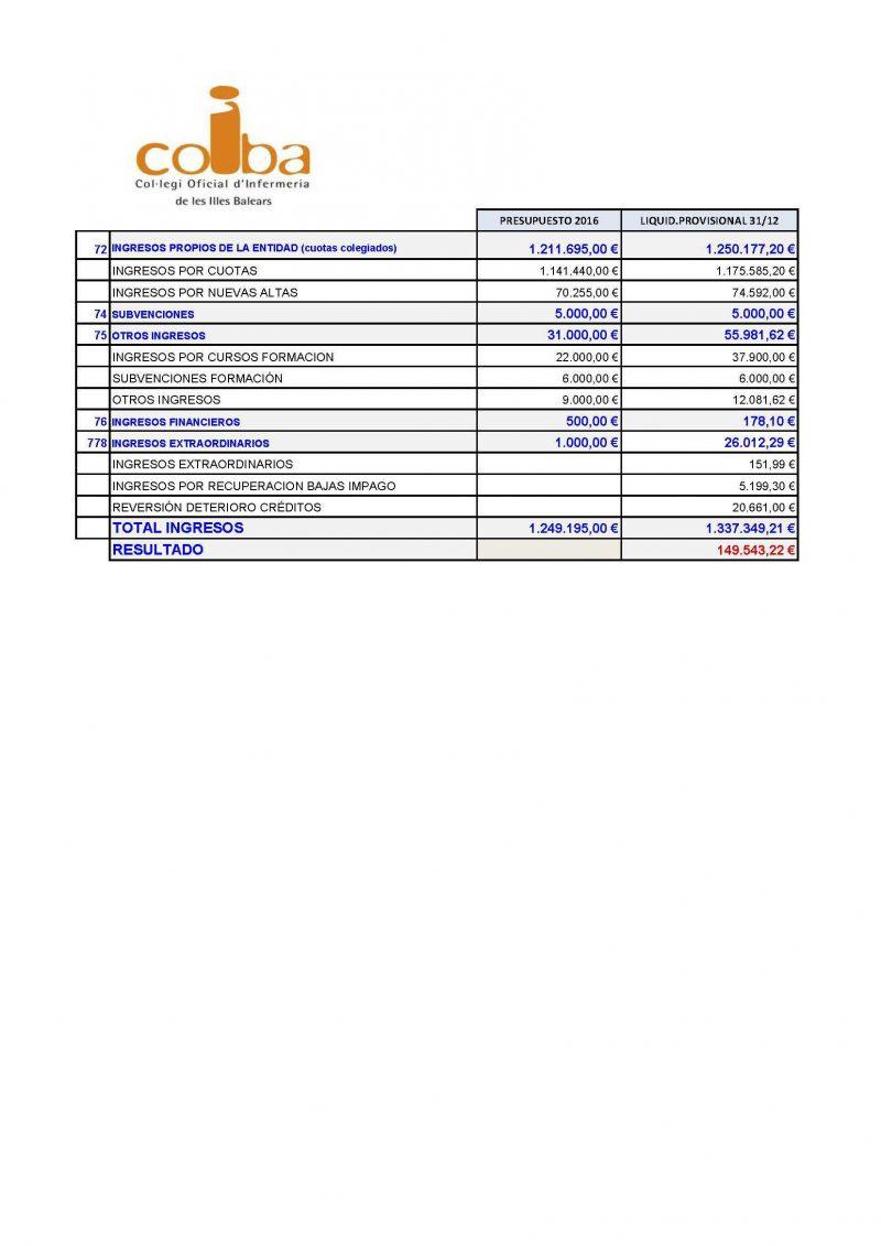 Presupuestos-ano-2016-complet_Página_4_Página_5